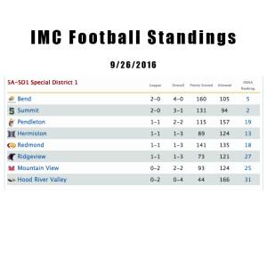 imc-football-9-26